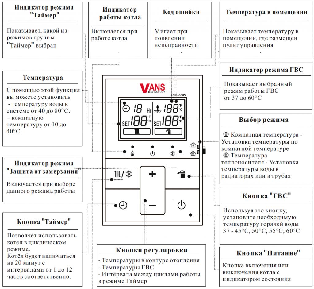 Пульт управления настенного котла Vans