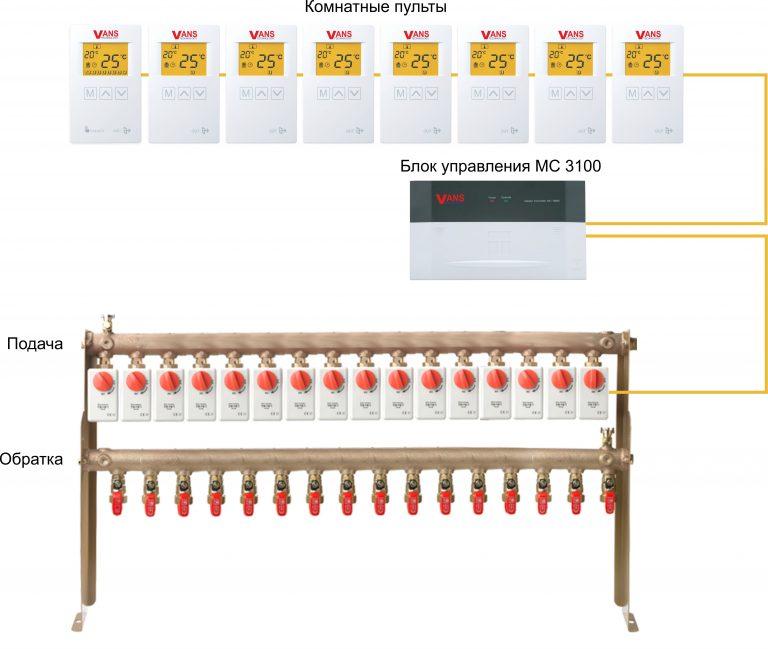 Схема Vans Climate Control